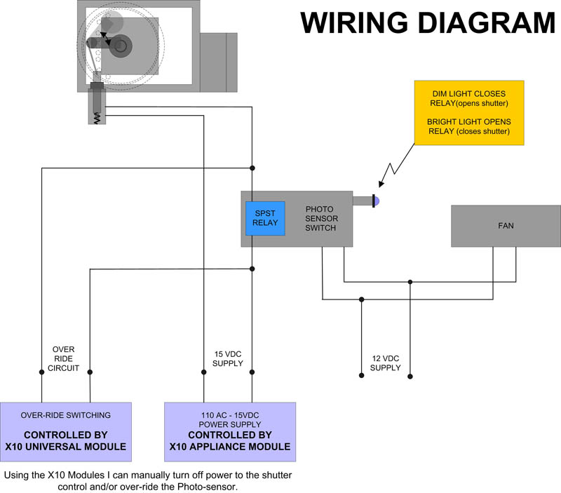 normal car wiring diagrams normal wiring diagram free
